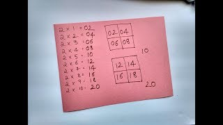 2 times table trick for kids   Easy learning