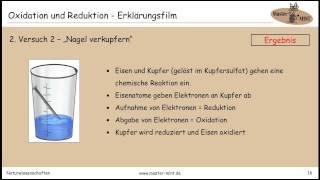 9.4 OXIDATION UND REDUKTION
