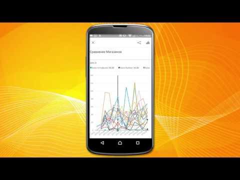 Визуальная аналитика с Microsoft BI