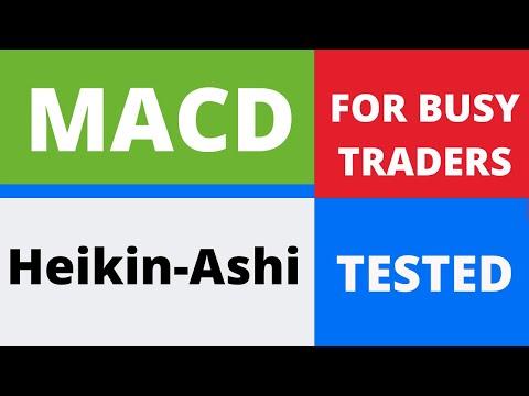 Prekybos sistemų pavyzdžiai