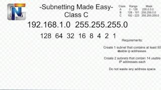 Subnetting Made Easy Part 1