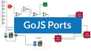 Building Parts: Templates | GoJS Beginner Tutorial #4 - Thủ thuật