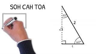 Common Trig Ratios