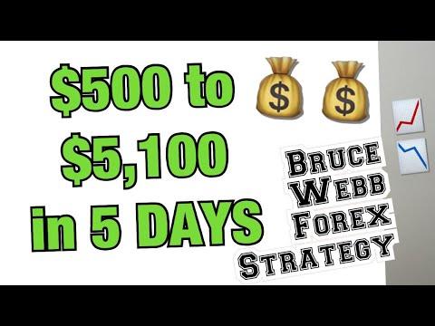 Демо счет биржевой открытие брокер
