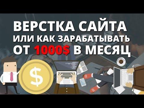 Бинарные опционы с минимальным депозитом выводом