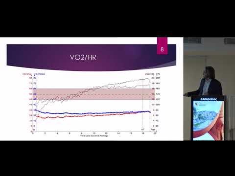 Β. Μαρσέλος - Προκλήσεις στην Καρδιακή Ανεπάρκεια: Καρδιαναπνευστική κόπωση