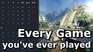 EVERY CS:GO Match you