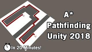 Unity - A Star Pathfinding Tutorial