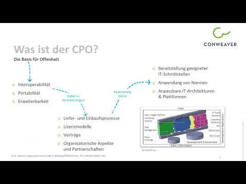 CONWEAVER Webinar CPO - Code of PLM Openess