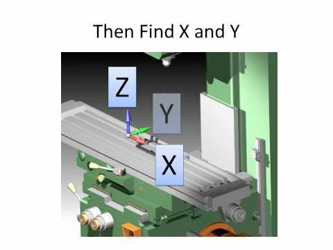 CNC Coordinate Systems.wmv