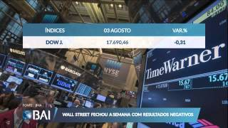 Mercados ao Minuto 03-08