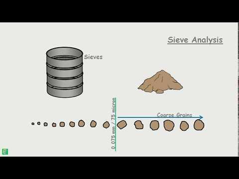 Laboratory Sieves - Lab Sieves Latest Price, Manufacturers