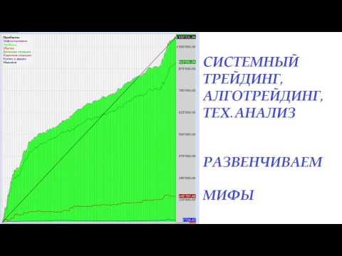 Методики заработка в сети