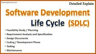 Software Development Life Cycle (SDLC) - Detailed Explanation Hindi - by STUDY Mafia