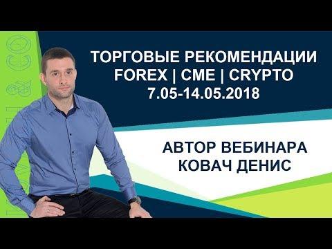 Торговые рекомендации FOREX/CME от Ковача Дениса 7.05-14.05.2018