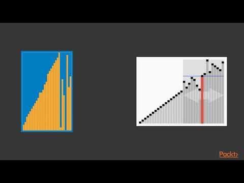 High Performance Scientific Computing with C: The Course ...