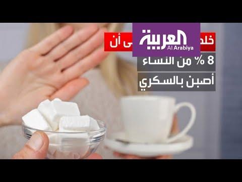 العرب اليوم - شاهد: السكري يهدد المرأة التي تعمل أكثر من 9 ساعات يوميًا