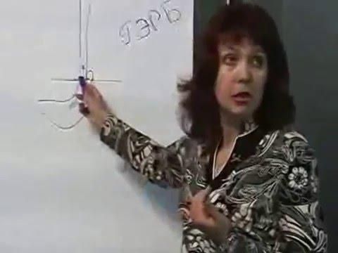 Hogyan kell kezelni a vállízület periarthrosisát