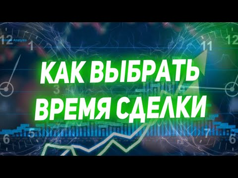 Опционы на индекс ртс видео