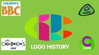 CBBC Logo History (#72)