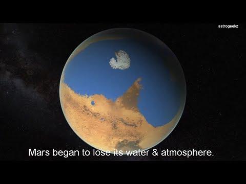 Timeline of MARS