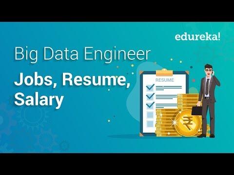 Big Data Engineer Salary   Big Data Certification   Edureka - YouTube