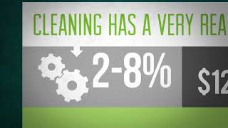Thumbnail for Value of Clean INFOGRAPHIC