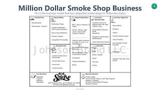 How to Open a Smoke Shop:  Business Model Explained