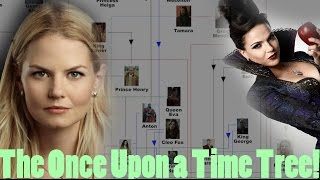 The Full Once Upon a Time Family Tree! (OUAT Family Tree: Season 5 Update) [Theory]