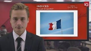 CAC40 Index - Bourse - CAC 40, l'hésitation perdure - IG 24.05.2017
