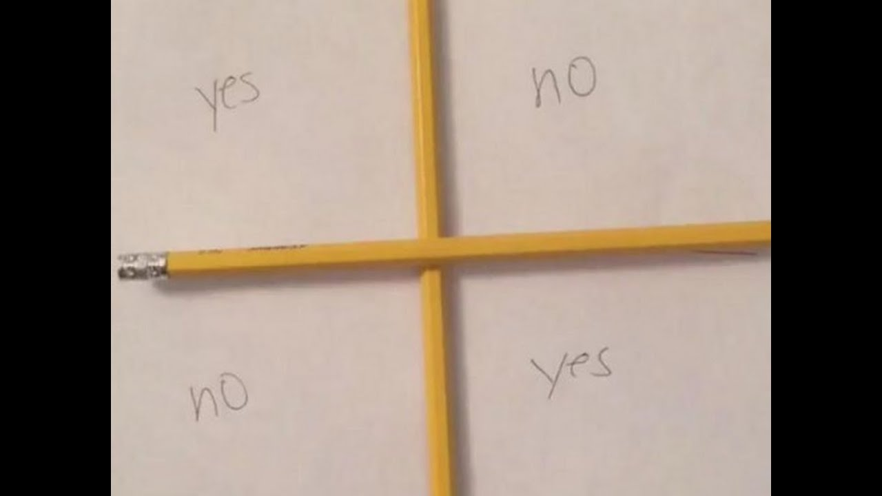 The Truth About Viral Charlie Charlie Challenge thumbnail