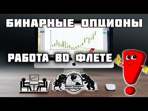 Видео уроки по бинарным опционам