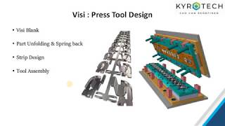 Webinar On Press Tool And Strip Layout Design #kyrotech