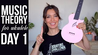 Music Theory For Ukulele - Unit 1 Day 1 (Taught By An Elementary Music Teacher)