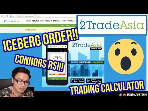 Lohnt sich trading