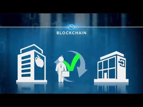Wat is de blockchain technologie?