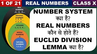 Chapter 10 Real Numbers Class 10 Bihar Board