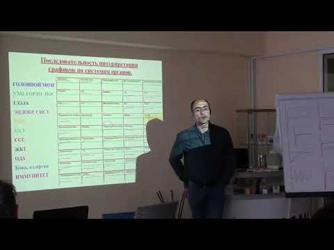 Sistemul varicose chichagov