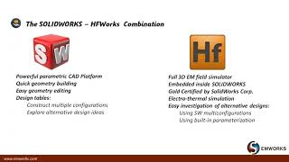 HFWorks Webinar : Design and Simulation of a Bluetooth Antenna for Wearable Devices Using HFWorks