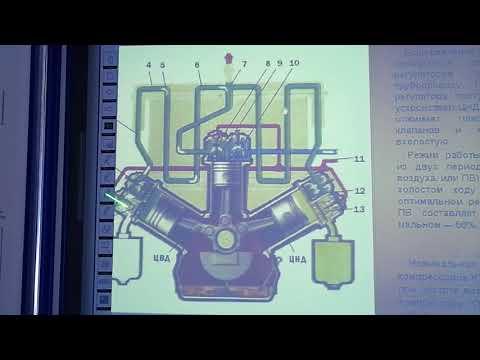 Причины срабатывания предохранительного клапана компрессора КТ-6