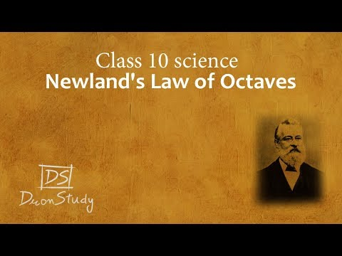 Newland's Law of Octaves | Periodic Classification of Elements | CBSE Class 10th X Science
