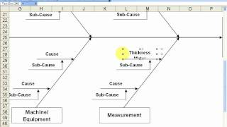 FISHBONE DIAGRAM: How to Construct a Fishbone Diagram