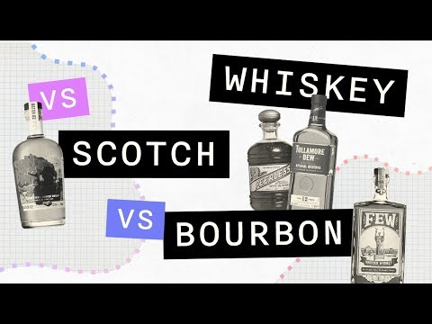 Difference between Whiskey, Scotch & Bourbon