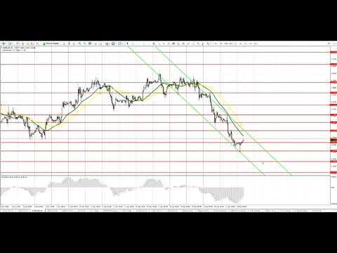 InstaForex Analytics: Видео-прогноз на 24 апреля EUR/USD GBP/USD