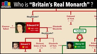 Is Britain's Real Monarch Living in Australia?