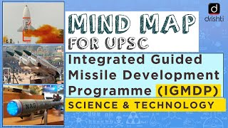 MindMaps for UPSC - Integrated Guided Missile Development Programme (Science & Technology)