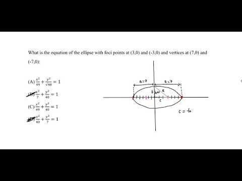FE Exam Practice - Analytic Geometry - Ellipse Equation - YouTube