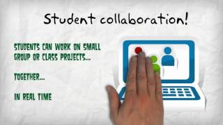 Why Should I Use Google Apps For Education?
