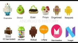 Android Versions History:2008-2016(Updated)