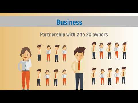 mp4 Business Entity, download Business Entity video klip Business Entity